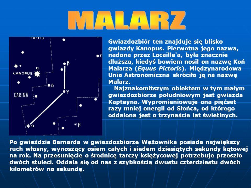 Gwiazdozbiór ten znajduje się blisko gwiazdy Kanopus. Pierwotna jego nazwa, nadana przez Lacaille'a, była znacznie dłuższa, kiedyś bowiem nosił on naz