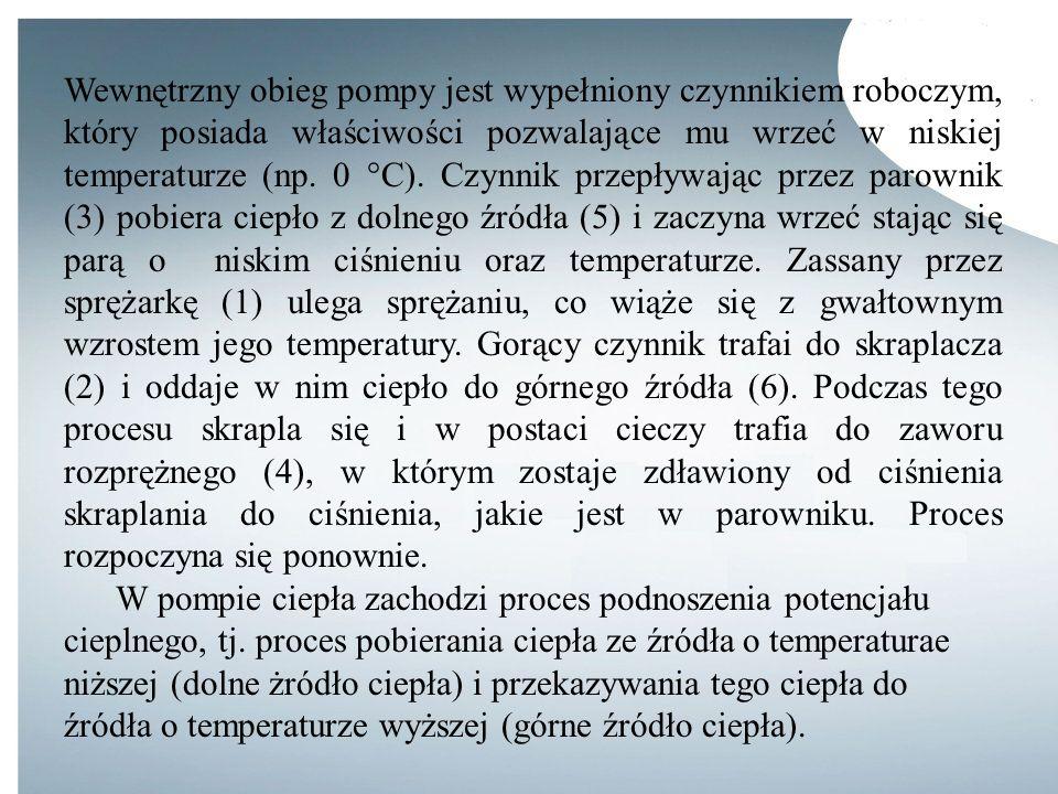 Wewnętrzny obieg pompy jest wypełniony czynnikiem roboczym, który posiada właściwości pozwalające mu wrzeć w niskiej temperaturze (np. 0 °C). Czynnik