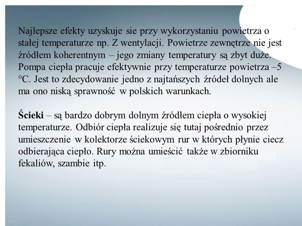Najlepsze efekty uzyskuje sie przy wykorzystaniu powietrza o stałej temperaturze np. Z wentylacji. Powietrze zewnętrze nie jest źródłem koherentnym –