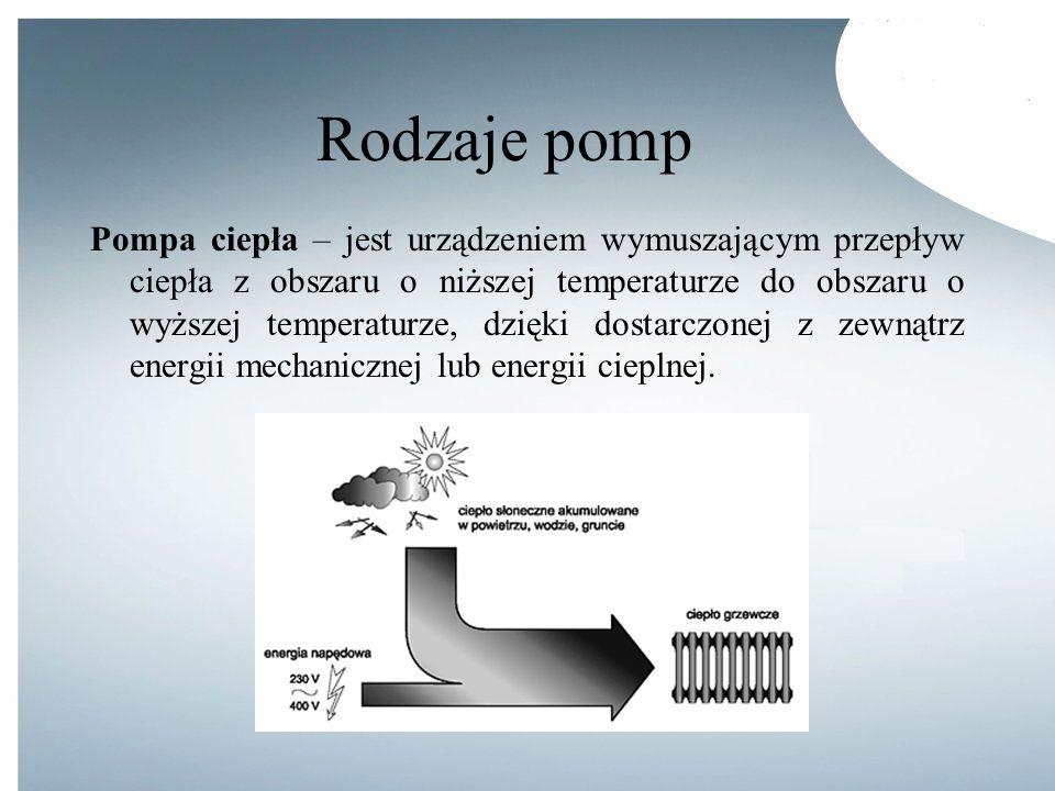 Rodzaje pomp Pompa ciepła – jest urządzeniem wymuszającym przepływ ciepła z obszaru o niższej temperaturze do obszaru o wyższej temperaturze, dzięki d