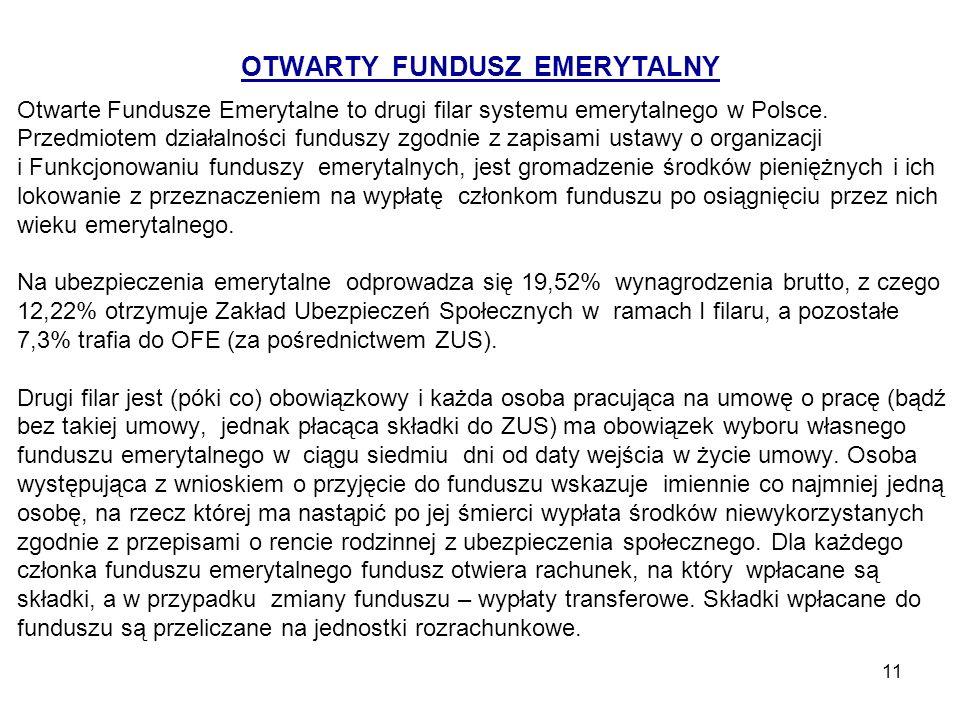 11 OTWARTY FUNDUSZ EMERYTALNY Otwarte Fundusze Emerytalne to drugi filar systemu emerytalnego w Polsce. Przedmiotem działalności funduszy zgodnie z za