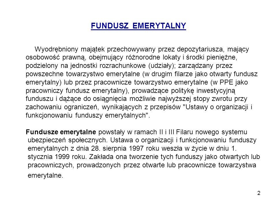 2 FUNDUSZ EMERYTALNY Wyodrębniony majątek przechowywany przez depozytariusza, mający osobowość prawną, obejmujący różnorodne lokaty i środki pieniężne