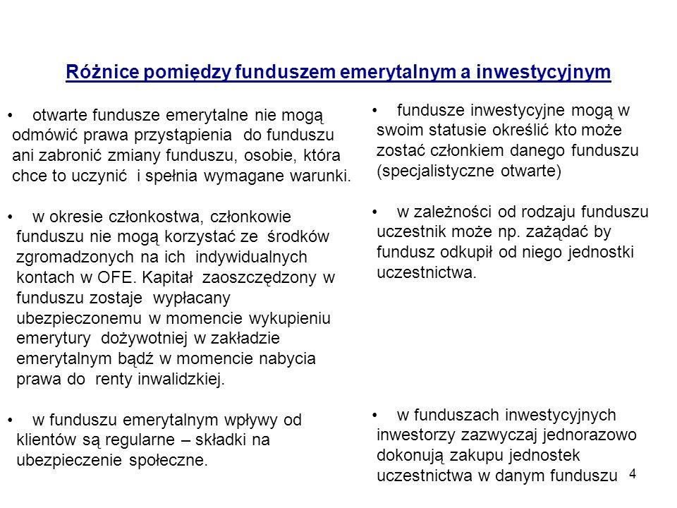 4 Różnice pomiędzy funduszem emerytalnym a inwestycyjnym otwarte fundusze emerytalne nie mogą odmówić prawa przystąpienia do funduszu ani zabronić zmi