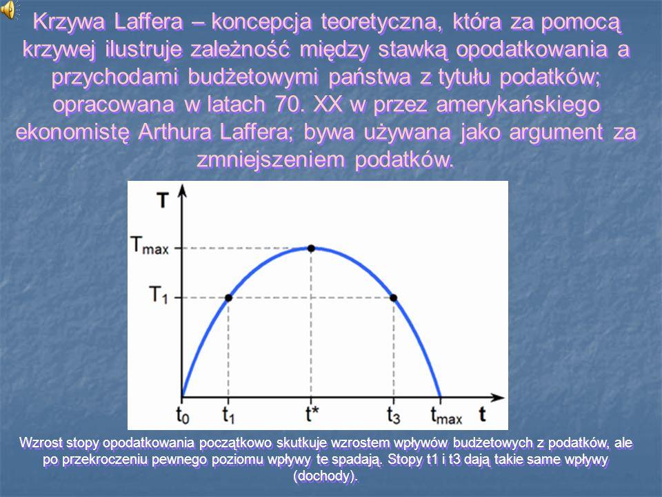 Krzywa Laffera – koncepcja teoretyczna, która za pomocą krzywej ilustruje zależność między stawką opodatkowania a przychodami budżetowymi państwa z ty