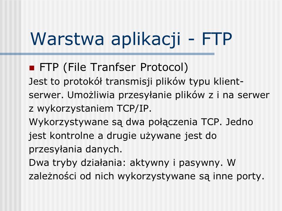Warstwa aplikacji - FTP FTP (File Tranfser Protocol) Jest to protokół transmisji plików typu klient- serwer. Umożliwia przesyłanie plików z i na serwe