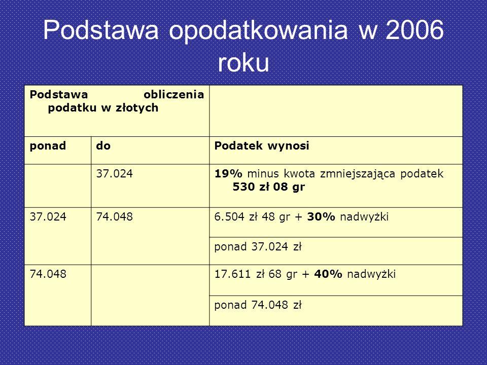 Podstawa opodatkowania w 2006 roku Podstawa obliczenia podatku w złotych ponaddoPodatek wynosi 37.02419% minus kwota zmniejszająca podatek 530 zł 08 g