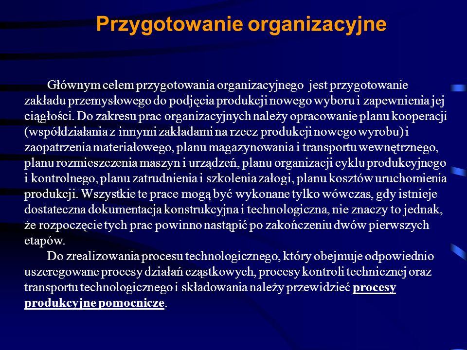Przygotowanie organizacyjne Głównym celem przygotowania organizacyjnego jest przygotowanie zakładu przemysłowego do podjęcia produkcji nowego wyboru i