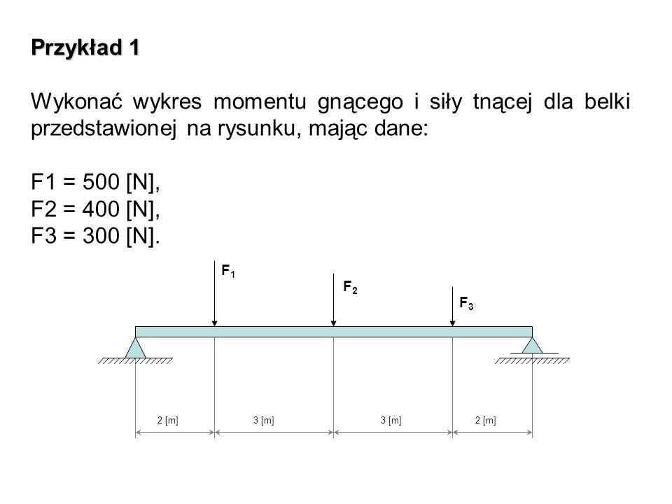 przedział II 2[m] x 2 5[m] Mgx = Ra x 2 – F 1 (x 2 – 2[m]) Tx = Ra – F 1 dla x 2 = 2[m] Mgx = 660 [N] 2[m] – 500[N] 0 = 1320 [Nm] Tx = 660 [N] – 500 [N] = 160 [N] dla x 2 = 5[m] Mgx = 660[N] 5[m] – 500 [N] 3[m]= 1800 [Nm] Tx = 660 [N] – 500 [N] = 160 [N] przedział I 0 x 1 2[m] Mgx = Ra x 1 Tx = Ra dla x 1 = 0 Mgx = 660 [N] 0 = 0 Tx = 660 [N] dla x 1 = 2[m] Mgx = 660[N] 2[m] = 1320 [Nm] Tx = 660[N] przedział III 0 x 3 2[m] Mgx = Rb x 3 Tx = – Rb dla x 3 = 0 Mgx = 540 [N] 0 = 0 Tx = – 540 [N] dla x 3 = 2[m] Mgx = 540[N] 2[m] = 1080 [Nm] Tx = – 540 [N] 0 Mgx 0 Tx 1320 [Nm] F1F1 F2F2 F3F3 2 [m]3 [m] 2 [m] 1800 [Nm] 160 [N] 1080 [Nm] – 540 [N] – 240 [N] przedział IV 2[m] x 4 5[m] Mgx = Rb x 4 – F 3 (x 4 – 2[m]) Tx = Rb + F 3 dla x 4 = 2[m] Mgx = 540[N] 2[m] – 300[N] 0 = 1080[Nm] Tx = – 540[N] + 300[N] = – 240[N] dla x 4 = 5[m] Mgx = 540[N] 5[m] – 300[N] 3[m]= 1800[Nm] Tx = – 540[N] + 300[N] = – 240[N] ΣFy = Ra + Rb – F 1 – F 2 – F 3 ΣMa = – F 1 2[m] – F 2 5[m] – F 3 8[m] + Rb 10[m] – Rb 10[m] = – 1000[Nm] – 2000[Nm] – 2400[Nm] – Rb 10[m] = – 5400[Nm] / : 10[m] – Rb = – 540[Nm] Rb = 540[N] Ra = F 1 + F 2 + F 4 – Rb Ra = 1200[N] – 540 [N]Ra = 660[N] Ra Rb 660 [N]