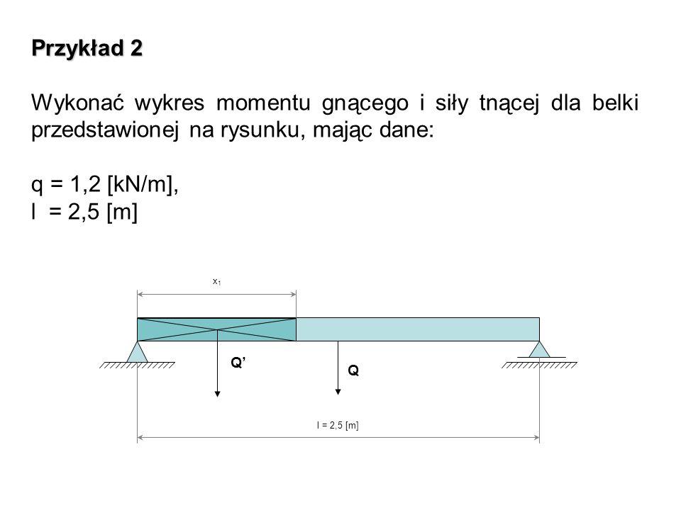 Q Q x1x1 0 Mgx 0 Tx ΣFy = Ra + Rb – Q = 0 ΣMa = – Q l/2 + Rb l = 0 Q = q l = 1200[Nm] 2,5[m = 3000[N] Ra = 3[kN] – RbRb = 1,5[kN]Ra = 1,5[kN] Ra Rb przedział I 0 x 1 l=2,5[m] Mgx 1 = Ra x 1 – Q ½ x 1 Q = q x 1 Tx 1 = Ra – Q Mgx 1 = Ra x 1 – (q x 1 2 )/2 Tx 1 = Ra – x 1 dla x 1 = 0 Mgx 1 = 0 Tx 1 = 1,5 [kN] dla x 1 = 2,5[m] Mgx 1 = 0 Tx 1 = – 1,5 [kN] 0 = Ra - q x 1 0 = 1,5 [kN] – 1,2[kN/m] x 1 1,2[kN/m] x = 1,5 [kN] / : 1,2 [kNm] x 1 1,25[m] Mg max = Ra x 1 – ½q (x 1 ) 2 Mg max = 1,875 – 0,9375 = 0,9375 [kNm] Mg max = 0,9375 [kNm] 1,5 [kN] –1,5 [kN]