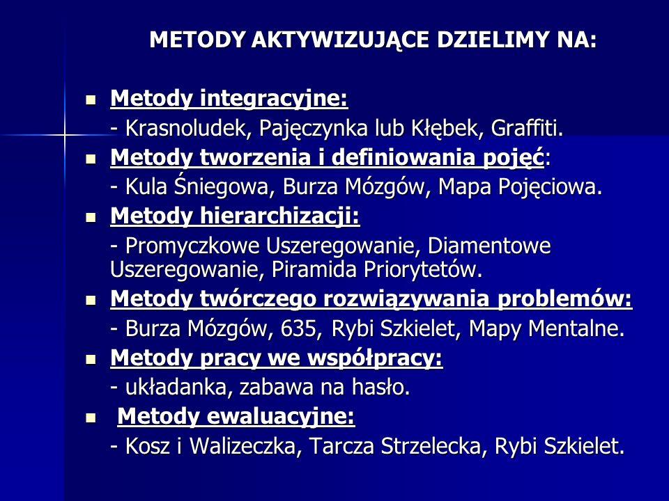 METODY AKTYWIZUJĄCE DZIELIMY NA: Metody integracyjne: Metody integracyjne: - Krasnoludek, Pajęczynka lub Kłębek, Graffiti. Metody tworzenia i definiow