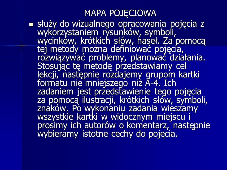 MAPA POJĘCIOWA służy do wizualnego opracowania pojęcia z wykorzystaniem rysunków, symboli, wycinków, krótkich słów, haseł. Za pomocą tej metody można