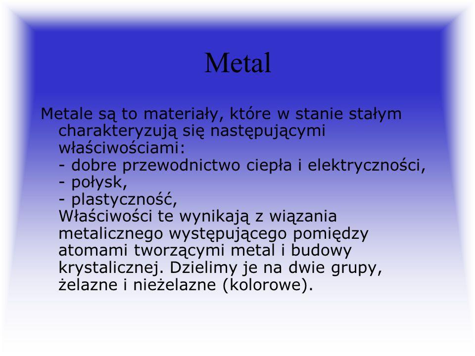 Metal Metale są to materiały, które w stanie stałym charakteryzują się następującymi właściwościami: - dobre przewodnictwo ciepła i elektryczności, - połysk, - plastyczność, Właściwości te wynikają z wiązania metalicznego występującego pomiędzy atomami tworzącymi metal i budowy krystalicznej.