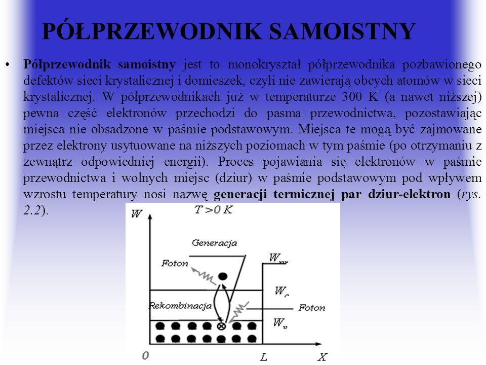 PÓŁPRZEWODNIK SAMOISTNY Półprzewodnik samoistny jest to monokryształ półprzewodnika pozbawionego defektów sieci krystalicznej i domieszek, czyli nie zawierają obcych atomów w sieci krystalicznej.