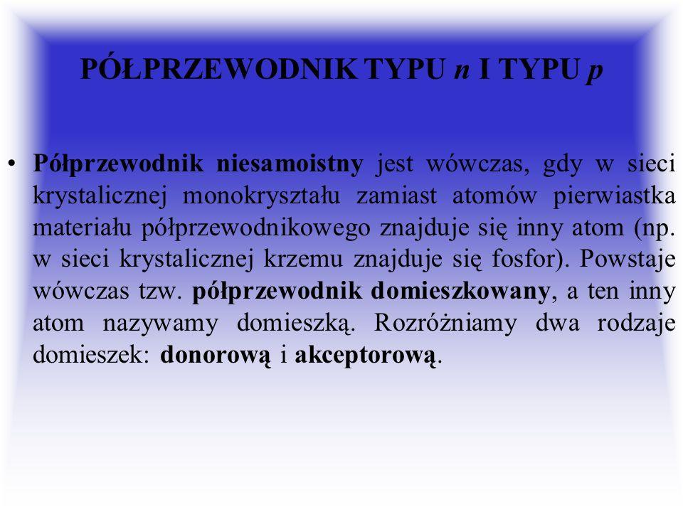 PÓŁPRZEWODNIK TYPU n I TYPU p Półprzewodnik niesamoistny jest wówczas, gdy w sieci krystalicznej monokryształu zamiast atomów pierwiastka materiału półprzewodnikowego znajduje się inny atom (np.