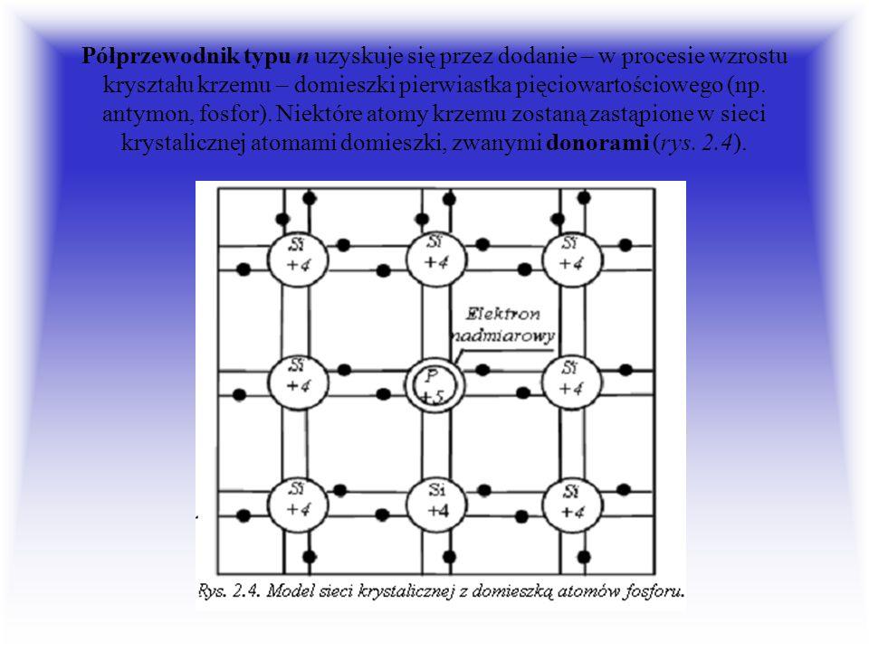 Półprzewodnik typu n uzyskuje się przez dodanie – w procesie wzrostu kryształu krzemu – domieszki pierwiastka pięciowartościowego (np. antymon, fosfor