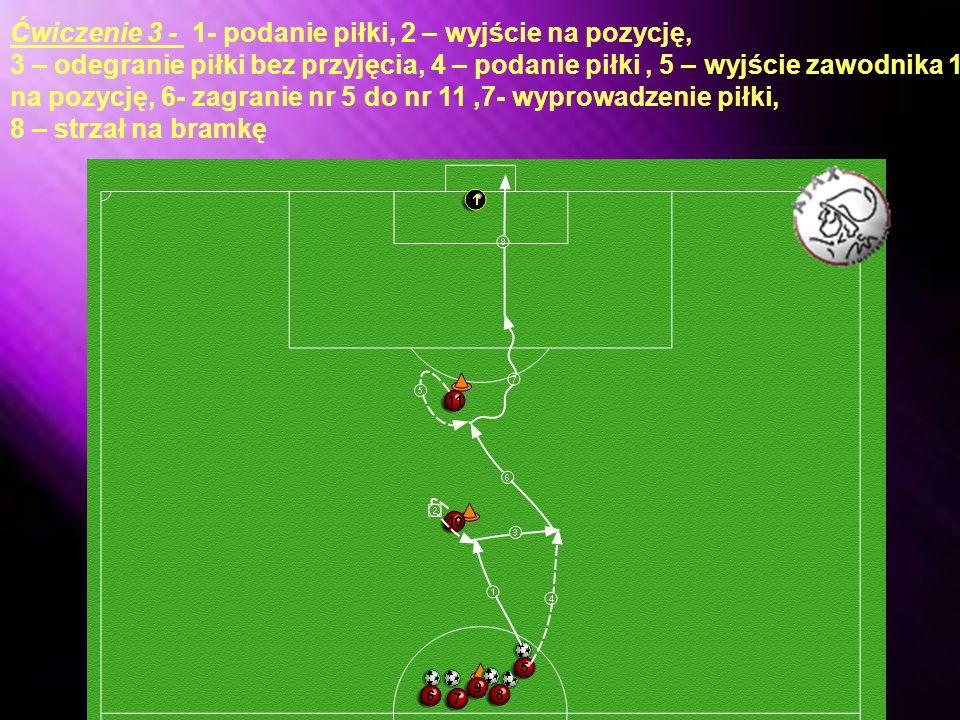 Ćwiczenie 2 - 1- podanie piłki, 2 – wyjście na pozycję zawodnika 10, 3 – odegranie piłki bez przyjęcia, 4 – start do zagranej piłki Nr 5,5 - wyjście na pozycje nr 11, 6 – zagranie do nr 11, 7- wyjście na wolne pole nr 10, 8- odegranie piłki, 9-strzał na bramkę