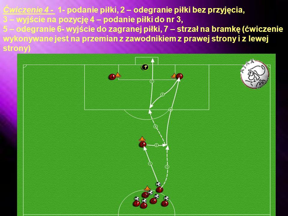 Ćwiczenie 3 - 1- podanie piłki, 2 – wyjście na pozycję, 3 – odegranie piłki bez przyjęcia, 4 – podanie piłki, 5 – wyjście zawodnika 11 na pozycję, 6- zagranie nr 5 do nr 11,7- wyprowadzenie piłki, 8 – strzał na bramkę