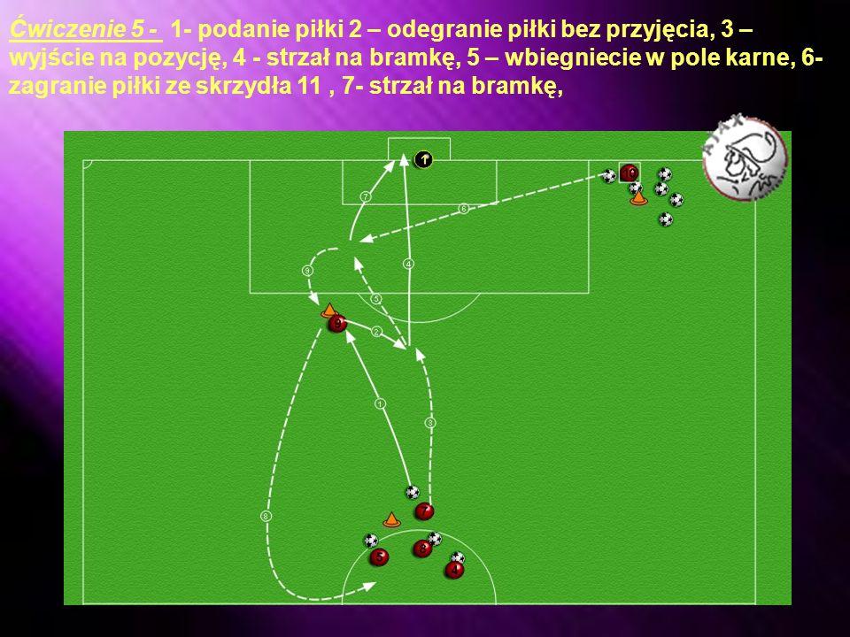 Ćwiczenie 4 - 1- podanie piłki, 2 – odegranie piłki bez przyjęcia, 3 – wyjście na pozycję 4 – podanie piłki do nr 3, 5 – odegranie 6- wyjście do zagranej piłki, 7 – strzał na bramkę (ćwiczenie wykonywane jest na przemian z zawodnikiem z prawej strony i z lewej strony)