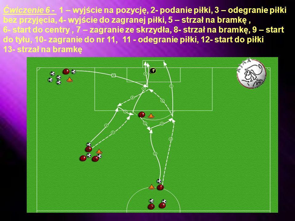 Ćwiczenie 5 - 1- podanie piłki 2 – odegranie piłki bez przyjęcia, 3 – wyjście na pozycję, 4 - strzał na bramkę, 5 – wbiegniecie w pole karne, 6- zagranie piłki ze skrzydła 11, 7- strzał na bramkę,