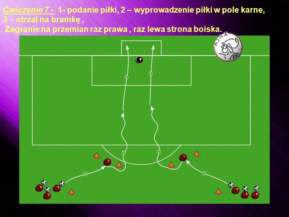 Ćwiczenie 6 - 1 – wyjście na pozycję, 2- podanie piłki, 3 – odegranie piłki bez przyjęcia, 4- wyjście do zagranej piłki, 5 – strzał na bramkę, 6- start do centry, 7 – zagranie ze skrzydła, 8- strzał na bramkę, 9 – start do tyłu, 10- zagranie do nr 11, 11 - odegranie piłki, 12- start do piłki 13- strzał na bramkę