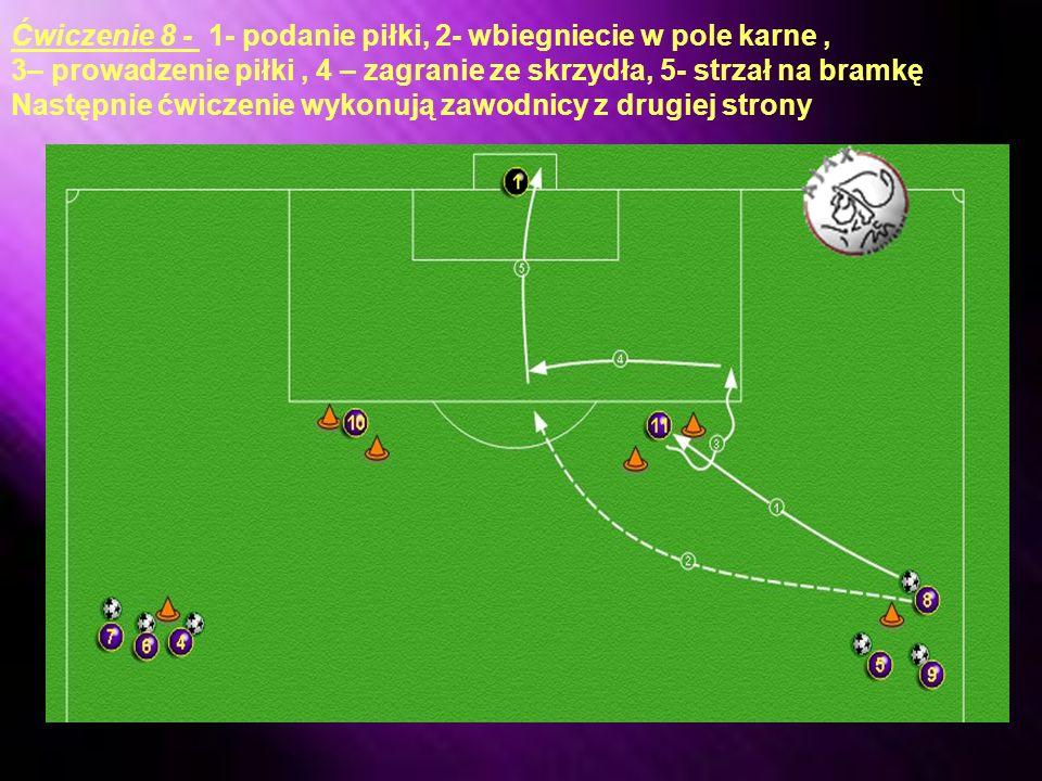 Ćwiczenie 7 - 1- podanie piłki, 2 – wyprowadzenie piłki w pole karne, 3 – strzał na bramkę, Zagranie na przemian raz prawa, raz lewa strona boiska.