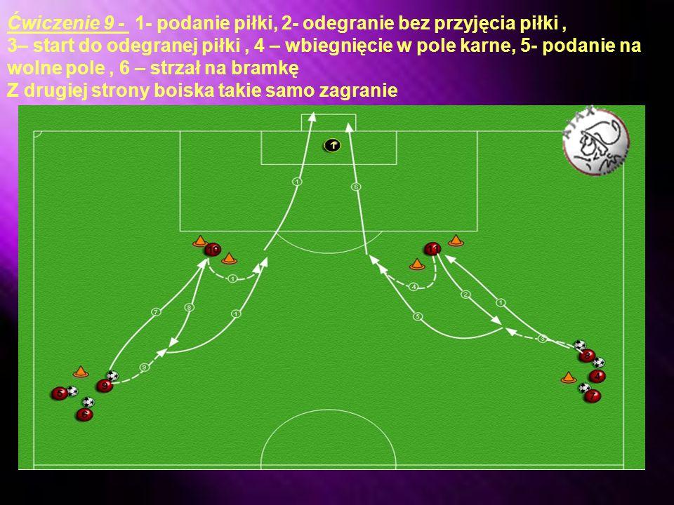 Ćwiczenie 8 - 1- podanie piłki, 2- wbiegniecie w pole karne, 3– prowadzenie piłki, 4 – zagranie ze skrzydła, 5- strzał na bramkę Następnie ćwiczenie wykonują zawodnicy z drugiej strony