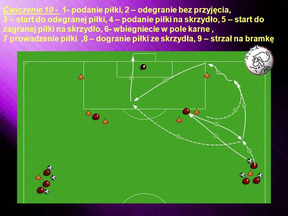 Ćwiczenie 9 - 1- podanie piłki, 2- odegranie bez przyjęcia piłki, 3– start do odegranej piłki, 4 – wbiegnięcie w pole karne, 5- podanie na wolne pole, 6 – strzał na bramkę Z drugiej strony boiska takie samo zagranie