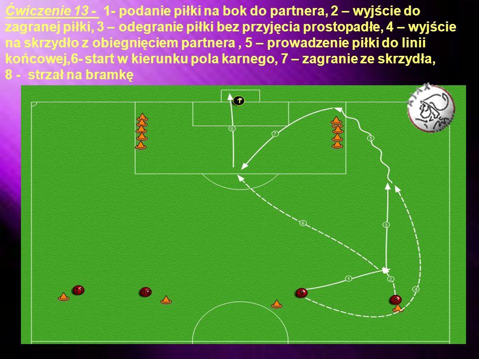 Ćwiczenie 12 - 1- podanie piłki do boku, 2 – odegranie prostopadle, 3 – start do odegranej piłki z obiegnięciem partnera, 4 – start w kierunku pola karnego, 5 – prowadzenie piłki do linii końcowej, zawrócenie 6- zagranie ze skrzydła, 7 – strzał na bramkę