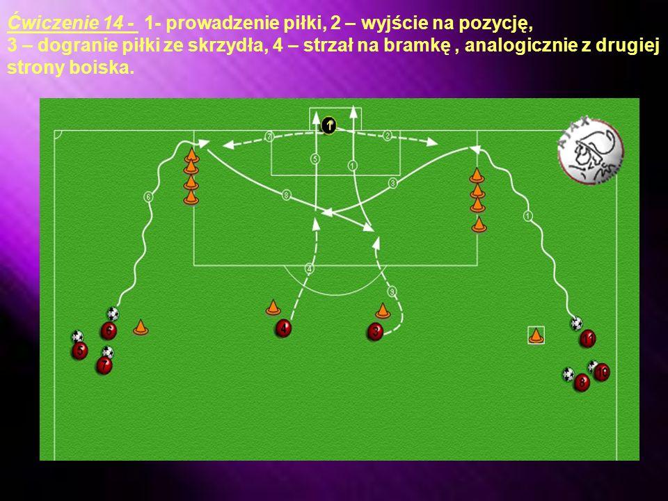 Ćwiczenie 13 - 1- podanie piłki na bok do partnera, 2 – wyjście do zagranej piłki, 3 – odegranie piłki bez przyjęcia prostopadłe, 4 – wyjście na skrzydło z obiegnięciem partnera, 5 – prowadzenie piłki do linii końcowej,6- start w kierunku pola karnego, 7 – zagranie ze skrzydła, 8 - strzał na bramkę