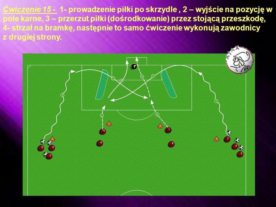 Ćwiczenie 14 - 1- prowadzenie piłki, 2 – wyjście na pozycję, 3 – dogranie piłki ze skrzydła, 4 – strzał na bramkę, analogicznie z drugiej strony boiska.