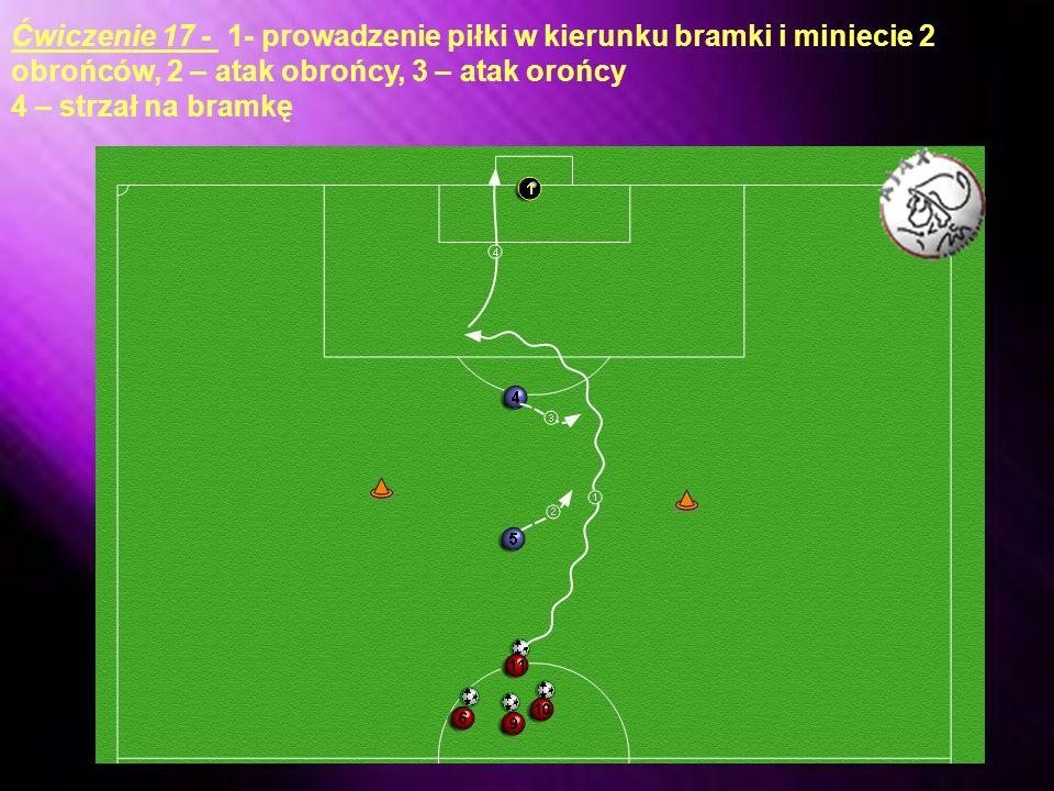 Ćwiczenie 16 - 1- prowadzenie piłki po skrzydle i minięcie obrońcy, 2- atak obrońcy, 3 – wbiegnięcie w pole karne, 4 – start obrońcy z linii końcowej, 5 – zagranie piłki ze skrzydła, 6 – strzał na bramkę
