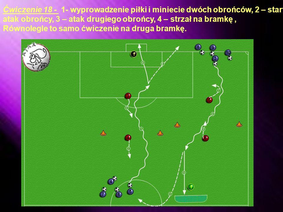 Ćwiczenie 18 - 1- wyprowadzenie piłki, 2 – podanie górą do napastnika stojącego w kole środkowym, 3 – start do zgranej piłki, 4 – obrońca obiega słupek, 5 – napastnik mija obrońcę,6 – strzał na bramkę