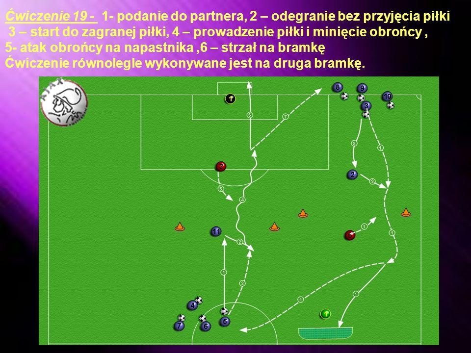 Ćwiczenie 18 - 1- wyprowadzenie piłki i miniecie dwóch obrońców, 2 – start atak obrońcy, 3 – atak drugiego obrońcy, 4 – strzał na bramkę, Równolegle to samo ćwiczenie na druga bramkę.