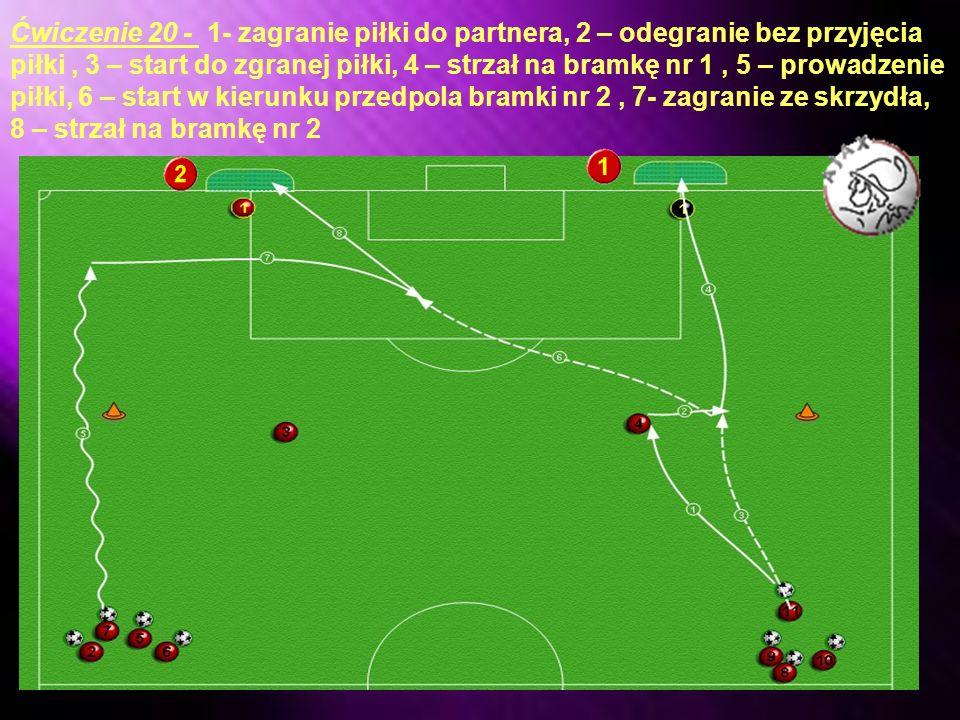 Ćwiczenie 19 - 1- podanie do partnera, 2 – odegranie bez przyjęcia piłki 3 – start do zagranej piłki, 4 – prowadzenie piłki i minięcie obrońcy, 5- atak obrońcy na napastnika,6 – strzał na bramkę Ćwiczenie równolegle wykonywane jest na druga bramkę.