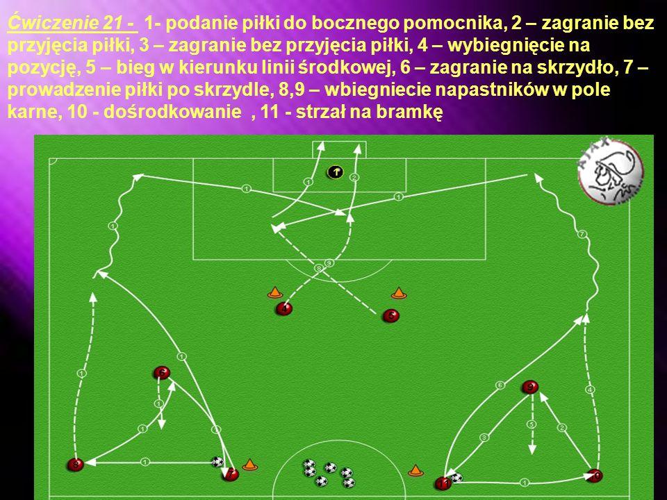 Ćwiczenie 20 - 1- zagranie piłki do partnera, 2 – odegranie bez przyjęcia piłki, 3 – start do zgranej piłki, 4 – strzał na bramkę nr 1, 5 – prowadzenie piłki, 6 – start w kierunku przedpola bramki nr 2, 7- zagranie ze skrzydła, 8 – strzał na bramkę nr 2