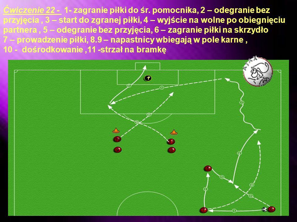 Ćwiczenie 21 - 1- podanie piłki do bocznego pomocnika, 2 – zagranie bez przyjęcia piłki, 3 – zagranie bez przyjęcia piłki, 4 – wybiegnięcie na pozycję, 5 – bieg w kierunku linii środkowej, 6 – zagranie na skrzydło, 7 – prowadzenie piłki po skrzydle, 8,9 – wbiegniecie napastników w pole karne, 10 - dośrodkowanie, 11 - strzał na bramkę