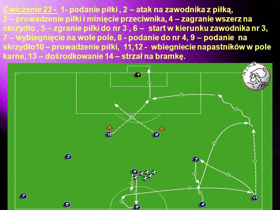 Ćwiczenie 22 - 1- zagranie piłki do śr.