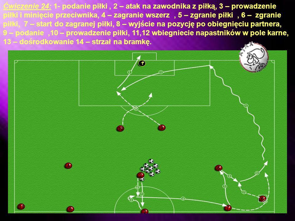 Ćwiczenie 23 - 1- podanie piłki, 2 – atak na zawodnika z piłką, 3 – prowadzenie piłki i minięcie przeciwnika, 4 – zagranie wszerz na skrzydło, 5 – zgranie piłki do nr 3, 6 – start w kierunku zawodnika nr 3, 7 – wybiegnięcie na wole pole, 8 - podanie do nr 4, 9 – podanie na skrzydło10 – prowadzenie piłki, 11,12 - wbiegniecie napastników w pole karne, 13 – dośrodkowanie 14 – strzał na bramkę.