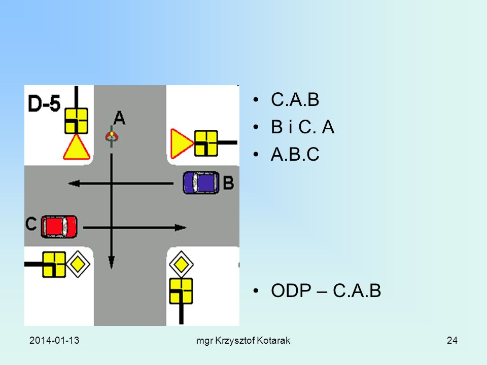 2014-01-13mgr Krzysztof Kotarak24 C.A.B B i C. A A.B.C ODP – C.A.B