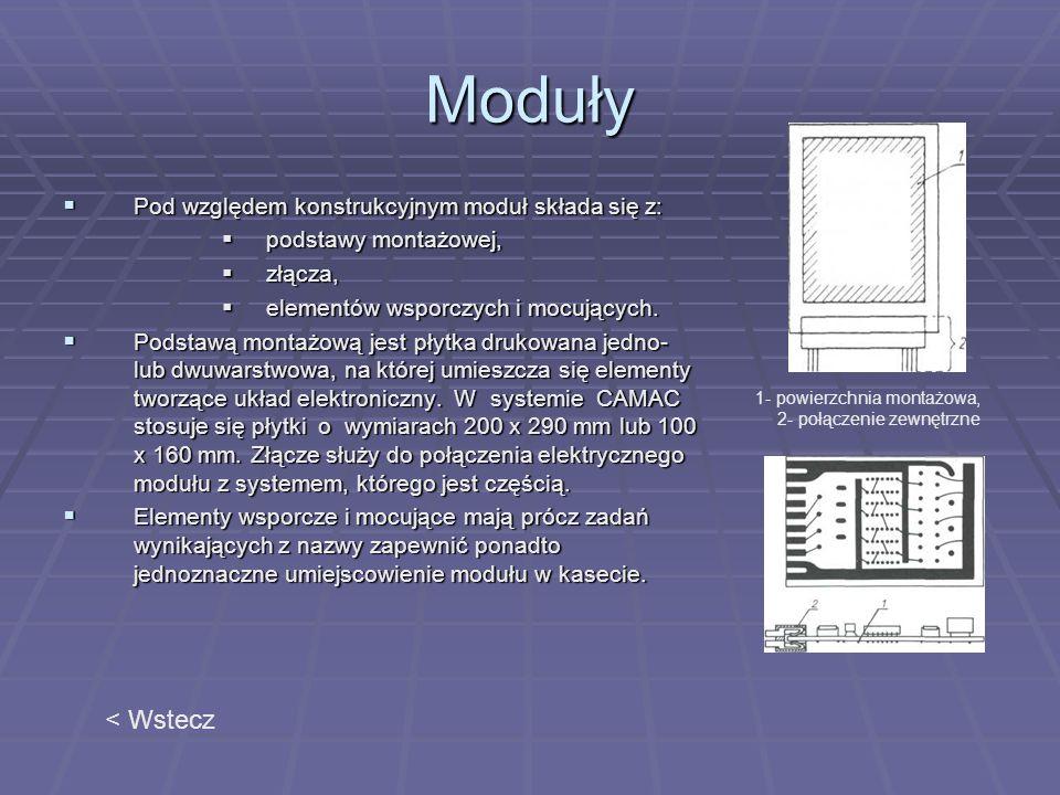 Moduły Pod względem konstrukcyjnym moduł składa się z: Pod względem konstrukcyjnym moduł składa się z: podstawy montażowej, podstawy montażowej, złącz