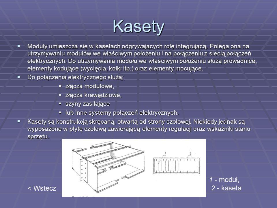 Kasety Moduły umieszcza się w kasetach odgrywających rolę integrującą. Polega ona na utrzymywaniu modułów we właściwym położeniu i na połączeniu z sie