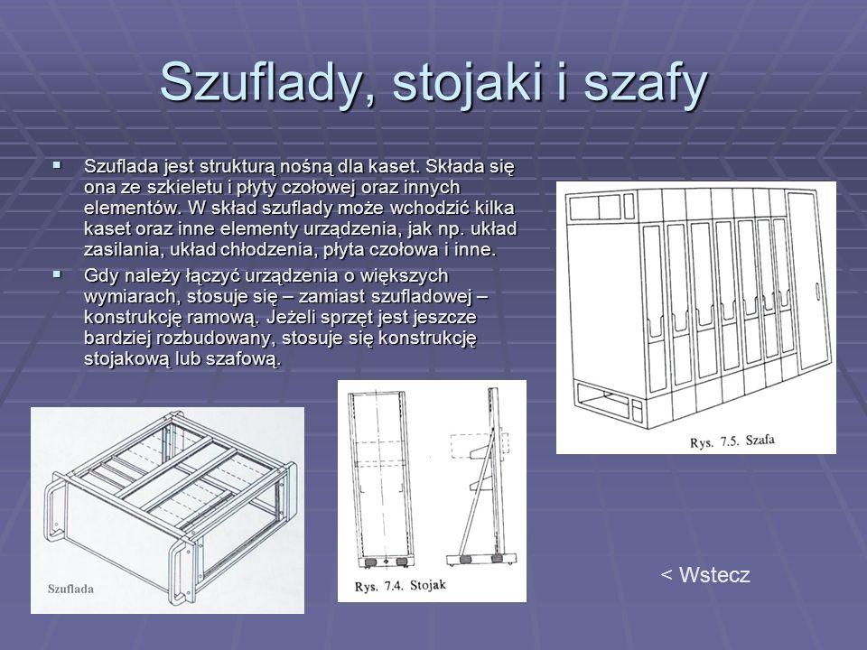 Szuflady, stojaki i szafy Szuflada jest strukturą nośną dla kaset. Składa się ona ze szkieletu i płyty czołowej oraz innych elementów. W skład szuflad