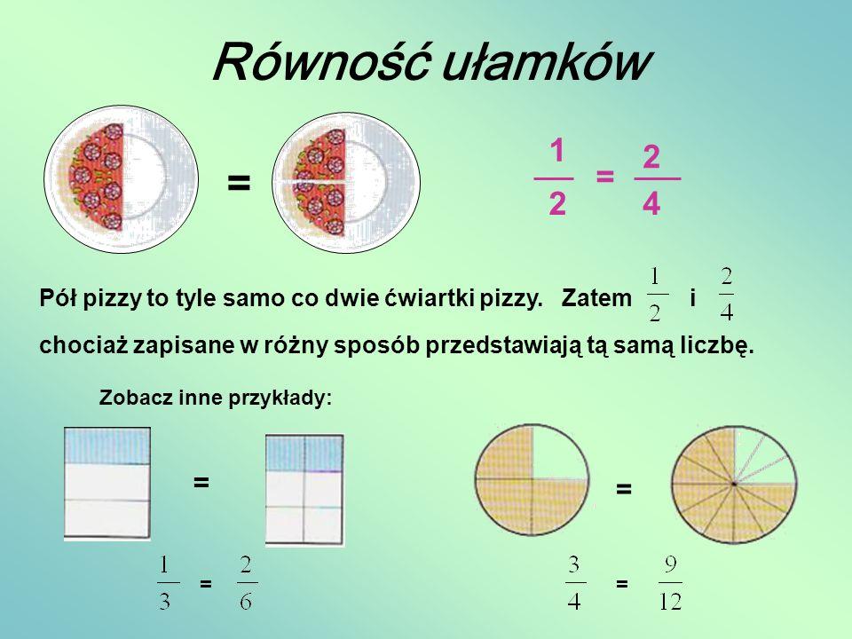 Popatrz, jak można zamienić ułamek na liczbę mieszaną. Korzystamy z równości = 9 : 4 Podzielimy 9 jabłek między 4 osoby. Każda osoba dostanie po 2 jab