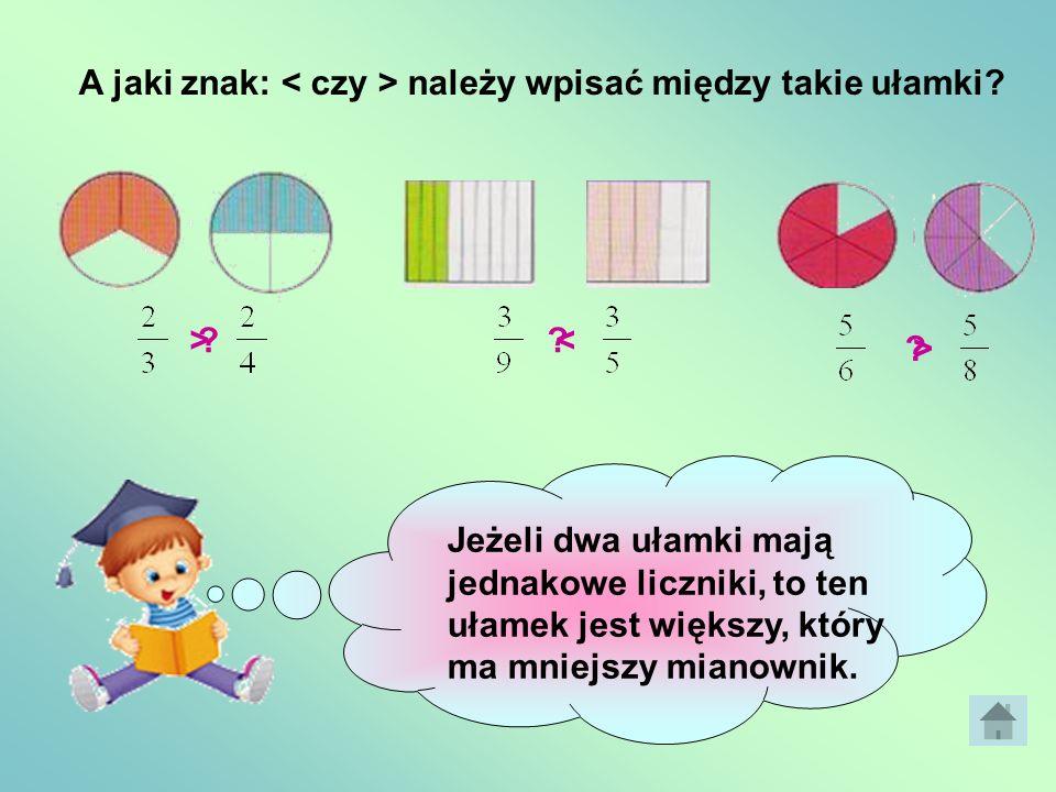 Porównywanie ułamków Jaki znak: < czy > należałoby wpisać między ułamki? ? ? ? Jeżeli dwa ułamki mają jednakowe mianowniki, to ten jest większy, który