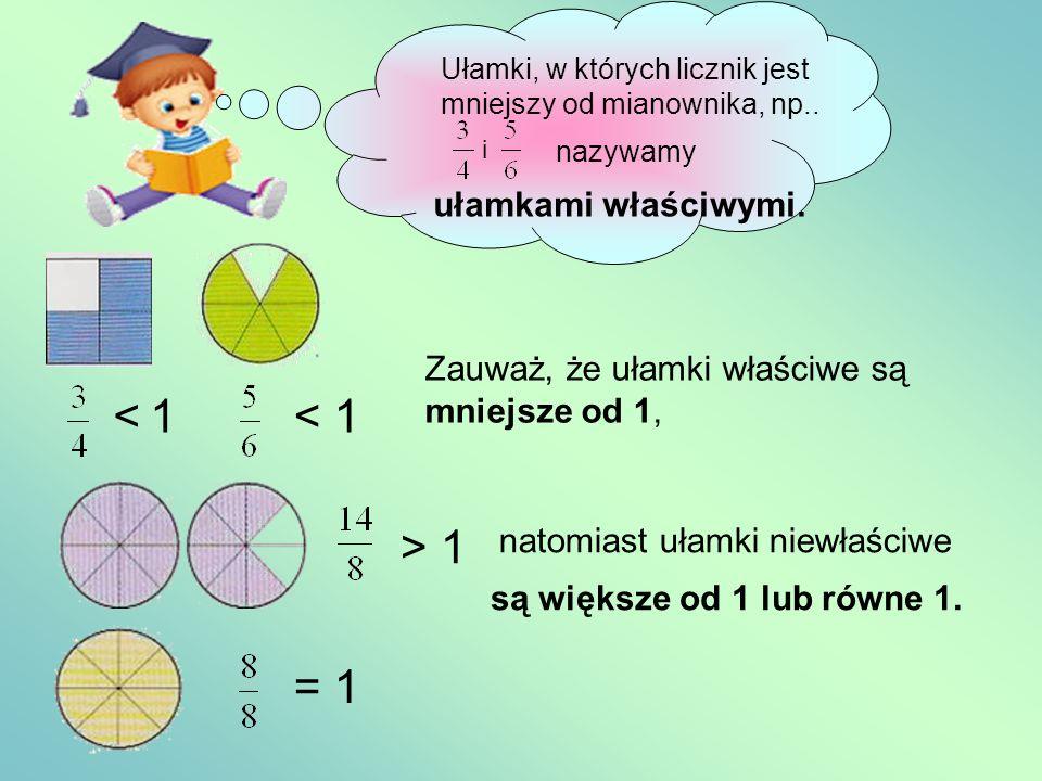 Dodawanie ułamków zwykłych += += += += = 1 +=+= Gdy obliczamy sumę dwóch ułamków o jednakowych mianownikach, dodajemy ich liczniki, a mianowniki pozostawiamy bez zmian.