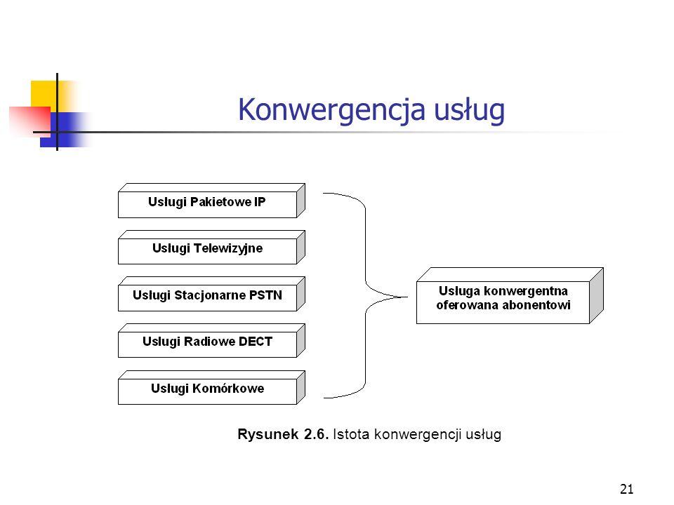 22 Konwergencja usług Do podstawowych wymagań, które są stawiane nowym usługom w sieciach konwergentnych należą [9]: Przesyłanie w czasie rzeczywistym Natychmiastowa dostępność Trwałość usługi Zapewnienie wysokiego poziomu jakości usług (QoS) zarówno w połączeniach lokalnych jak i długodystansowych Otwartość na możliwą w przyszłości realizację nowych usług przy wykorzystaniu usług już istniejących