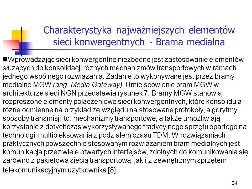 25 Charakterystyka najważniejszych elementów sieci konwergentnych - Brama medialna Rysunek 7.