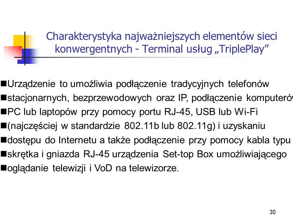 30 Charakterystyka najważniejszych elementów sieci konwergentnych - Terminal usług TriplePlay Urządzenie to umożliwia podłączenie tradycyjnych telefon