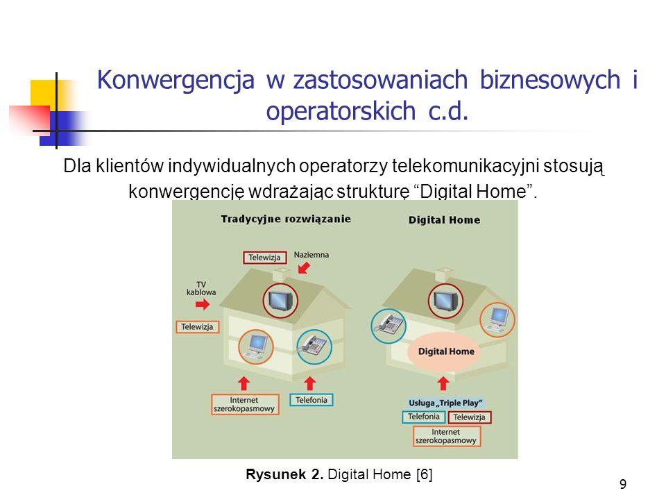 9 Konwergencja w zastosowaniach biznesowych i operatorskich c.d. Dla klientów indywidualnych operatorzy telekomunikacyjni stosują konwergencję wdrażaj