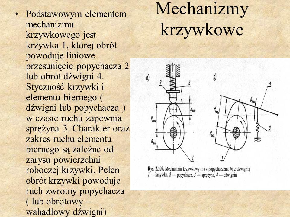 Mechanizmy krzywkowe Podstawowym elementem mechanizmu krzywkowego jest krzywka 1, której obrót powoduje liniowe przesunięcie popychacza 2 lub obrót dź